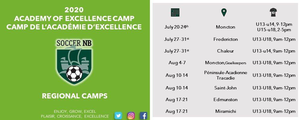 Camp de l'academie d'excellence 2020