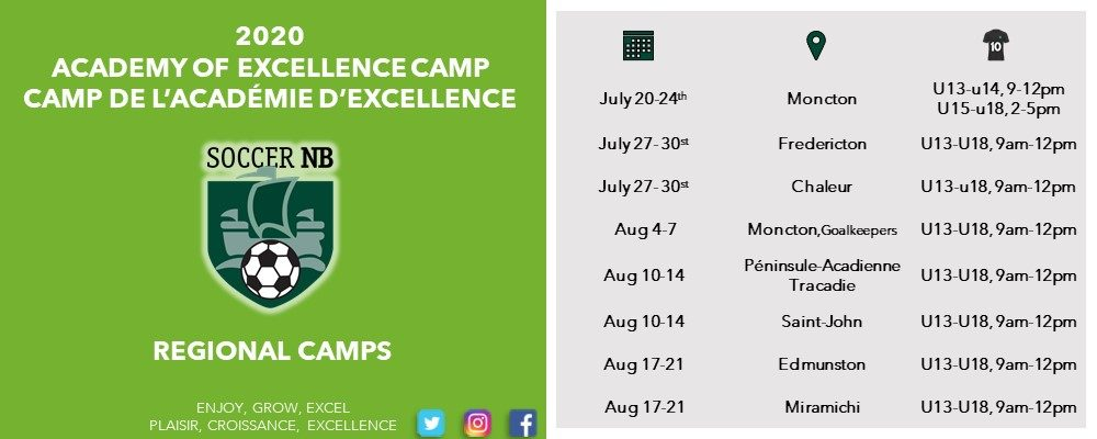 2020 Academy of Excellence Camp